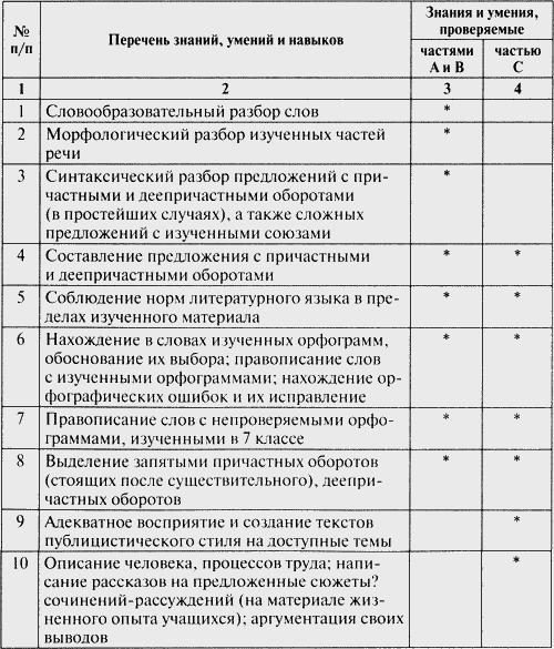 Чип и дип в санкт-петербурге режим работы в праздники