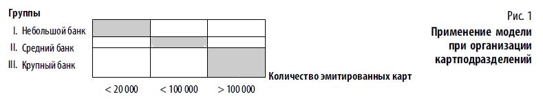 Фиа банк кончается лицензия